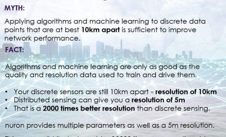 Myth busting Machine learning